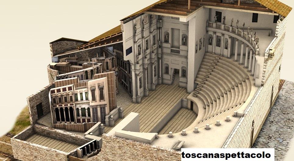 Desain Dan Pembangunan Dari Teatro Olimpico